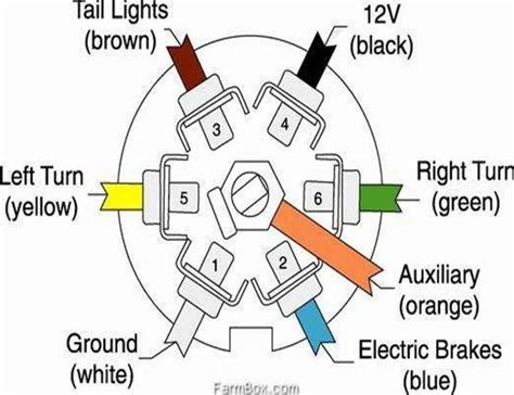 ford 7 way wiring wiring diagram with description