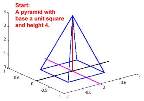 cross section of a triangular pyramid math 1132 calculus ii spring 2010