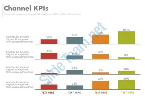 Ppts Channel Percentage Kpis Key Performance Indicator Key Performance Indicators Ppt Templates