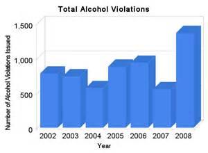 Bookshelves Cheap - matt blog alcohol advertising statistics