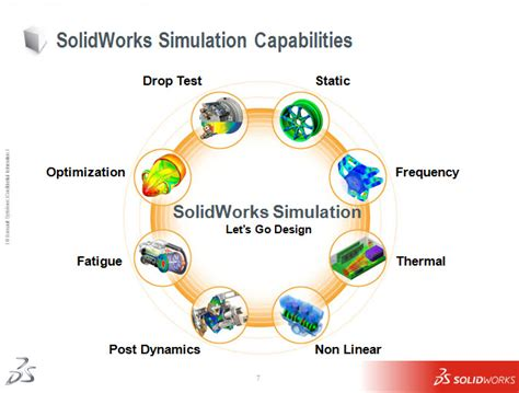 tutorial solidworks flow simulation 2011 tips for the engineering student and solidworks too
