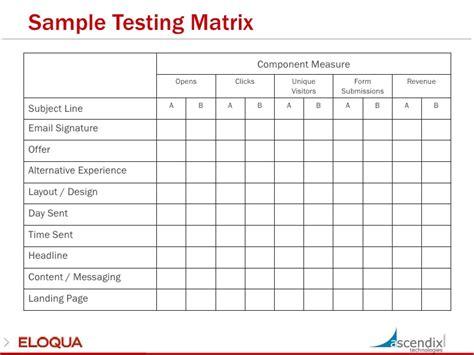 test matrix template testing matrix sle images