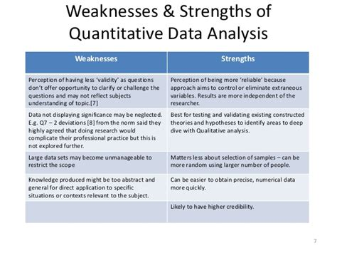 as data elements in quantitative and computational methods 7 steps to writing advantages and disadvantages of
