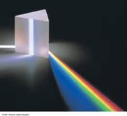 color and light why do objects color white light passing through a
