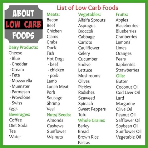zero carbohydrates diet list of low carb foods for your low carb lifestyle about