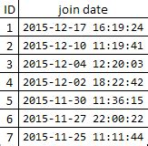 mysql date format only month and year datetime mysql compare the timest field only with