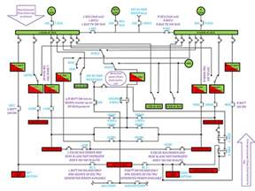 schematics simple electrical systems schematics get free image about wiring diagram