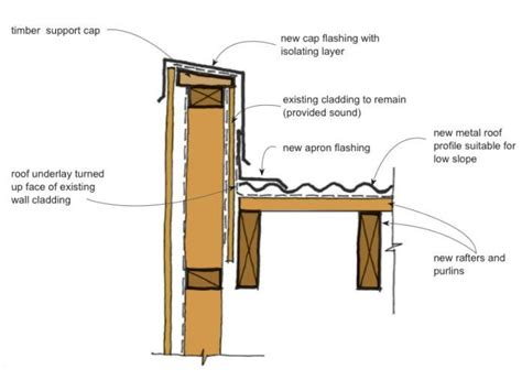 parapet wall 17 best images about parapet detail on green