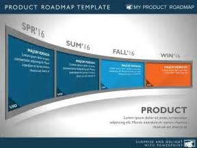 four phase development planning timeline roadmap