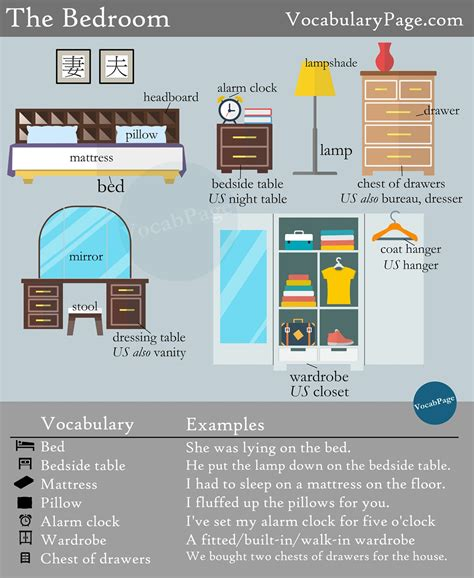 synonyms for bed bedroom synonyms 28 images swing yourself to sleep