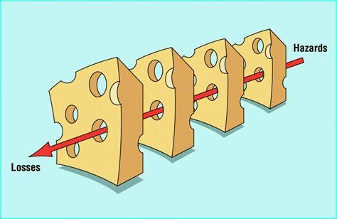 swiss cheese diagram wildland leadership swiss cheese model scm and margin