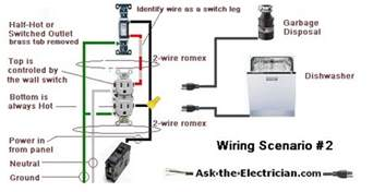 how to wire an electrical outlet the kitchen sink wiring diagram newhairstylesformen2014
