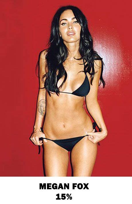 celebrity commodity definition megan fox almost complete guide to body fat percentage