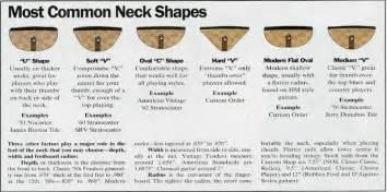 fender neck profiles vs gibson my les paul forum