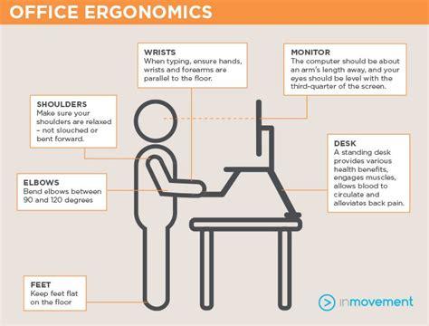 proper standing desk posture desk design ideas