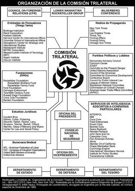 INSTITUTO TAVISTOCK: CONTROL MENTAL DE MASAS Y LAVADO DE