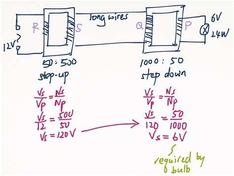 electromagnetic induction transformers 22 electromagnetic induction evan s space