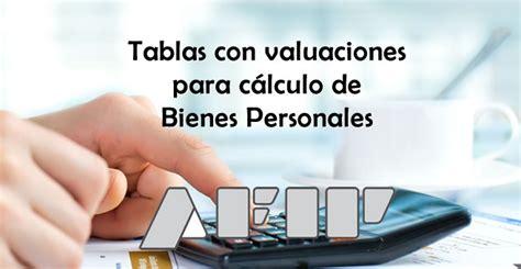 gua para liquidar arbanet de ingresos brutos econoblog afip tablas con valuaciones de automotores y bienes