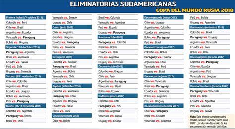 Calendario Eliminatorias Sudamericanas Rusia 2018 Colombia La Portada Canad 225 Grandes Figuras Arrancar 225 Las