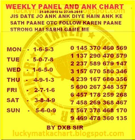 kalyan panel chart kalyan panel chart matka kalyan matka panel chart satta king search results for