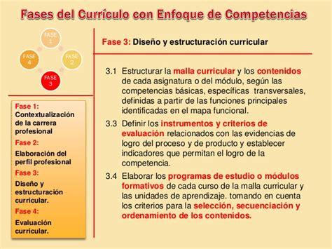 Diseã O Curricular Por Competencias Ruth Vargas Leyva Propuesta De Dise 241 O Curricular Por Competencias