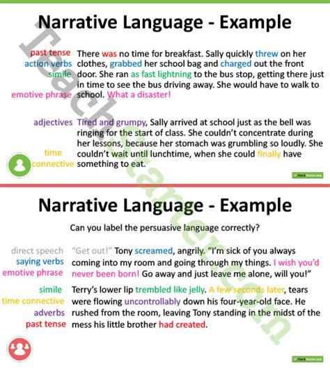 Writing A Narrative Essay Powerpoint by Writing Narrative Texts Powerpoint Grade 5 And Grade 6 Teaching Resource Teach Starter