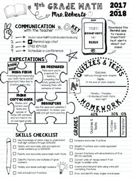 Doodle Syllabus Template 100 Editable With Infographics Tpt Infographic Syllabus Template Free