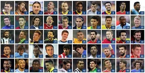 best foot baller 100 greatest football players hd 1080p 4k foto