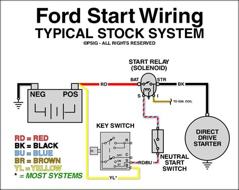 download car manuals 1986 ford exp electronic valve timing 1990 ford explorer starter wiring diagram wiring diagram for free
