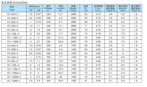 start capacitor size chart motor start capacitor sizing chart 28 images 6 best images of run capacitor size chart motor