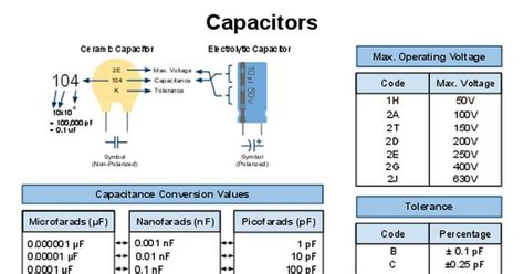 capacitor nf to uf calculator 1uf capacitor conversion 28 images capacitor calculator nf to uf 28 images capacitor