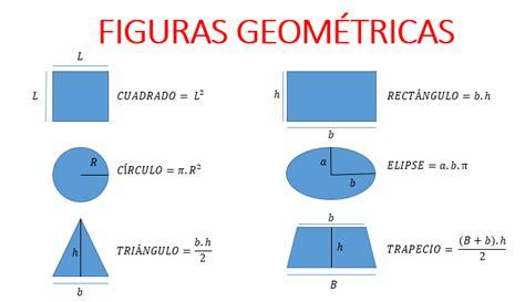figuras geometricas java python ejemplos pr 225 cticos 191 c 211 mo calcular 193 reas de
