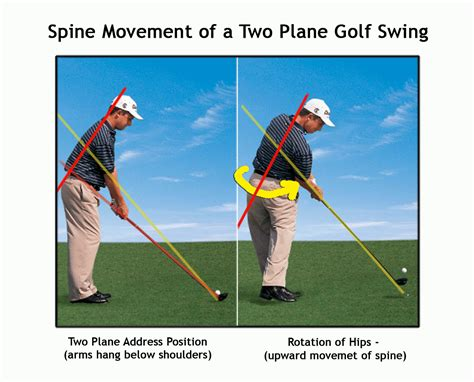 golf swing address moe norman golf the single plane vs traditional