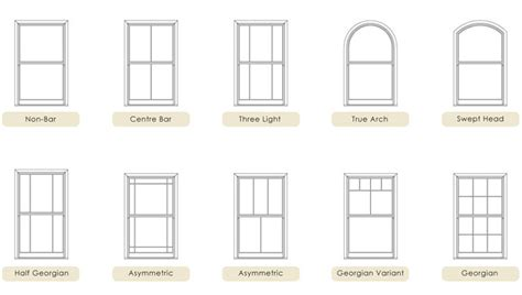 Good Different Kinds Of Houses #6: Sash-window-styles-2.jpg