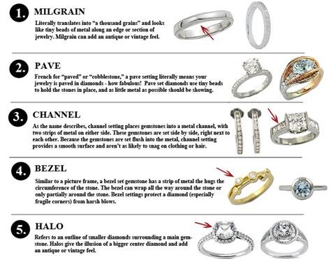 Jewelry Terminology Cheat Sheet ? Mark Michael Diamond Designs