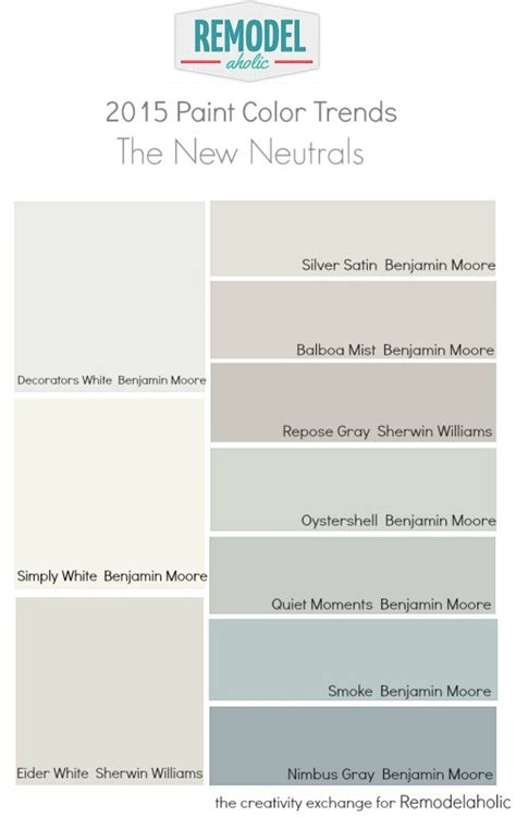 latest color trends for 2015 remodelaholic 2015 favorite paint color trends the new