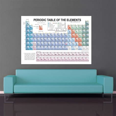 Periodic Table Wall by Periodic Table Of Elements Wall Poster Images