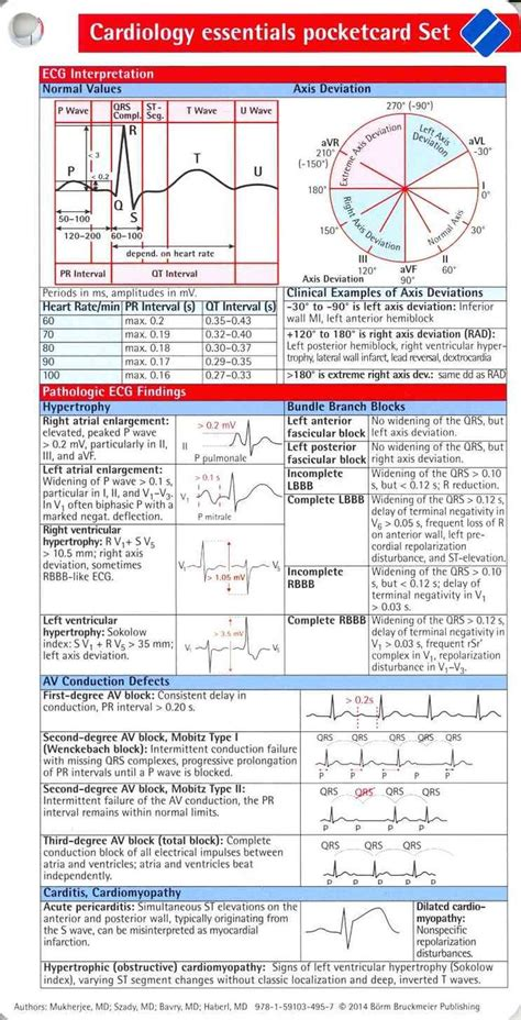 1591034892 ecg pocketcard description not available pinteres