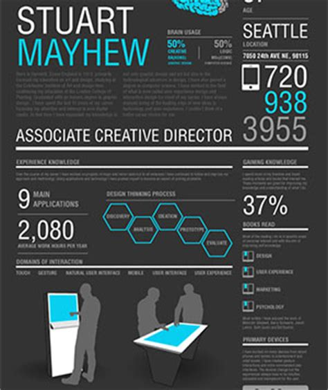The Best Resumes Examples by 26 Best Graphic Design Resume Tips With Examples