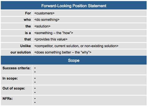 values statement template figure 1 epic value statement template format agile