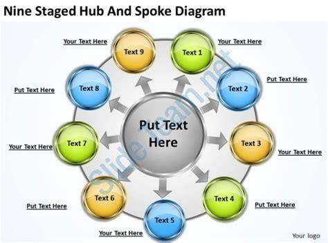 Hub And Spoke Powerpoint Template Free Reboc Info Hub And Spoke Powerpoint Template