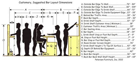 standard counter and bar height dimensions decoration bar layout dimensions human factors design standards