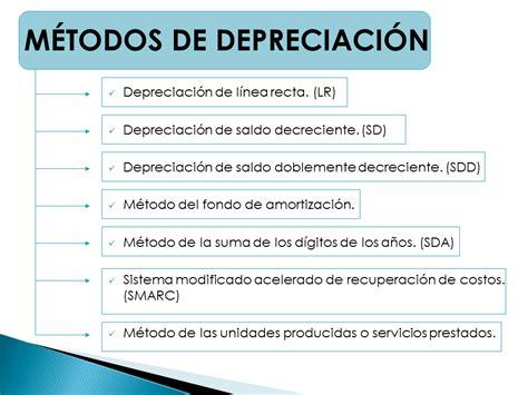 tasas impositivas de depreciacion y amortizacion en mexico depreciaci 243 n y agotamiento el powerpoint monografias com