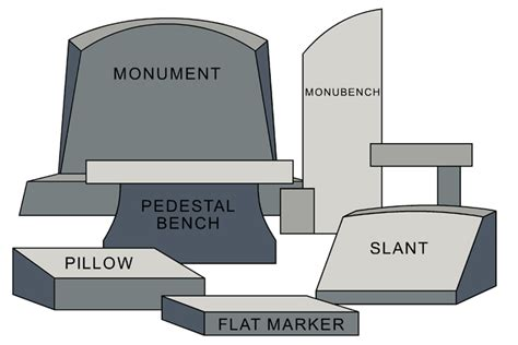 pricing information quiring monuments