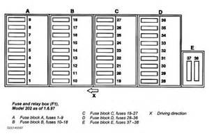 c230 fuse box get free image about wiring diagram