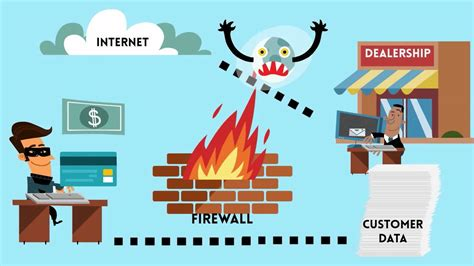 how a works how a monitored firewall works