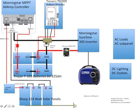 grid system diagrams offgridcabin 28 images taking a