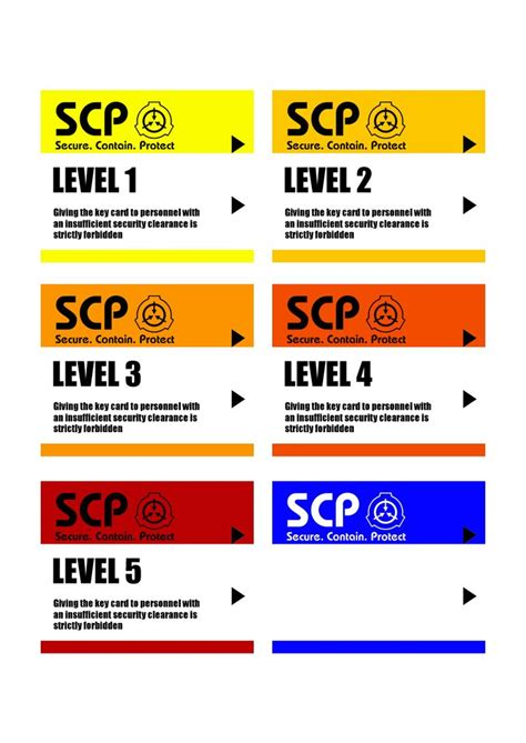 key card scp template top 44 ideas about scp on told you pictures
