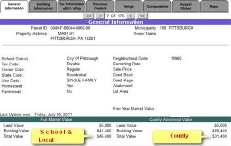 Pa Property Tax Records Allegheny County Property Tax Assessment Search Lookup
