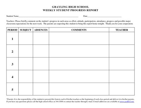 Secondary School Report Template